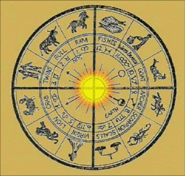 La Croce dello Zodiaco