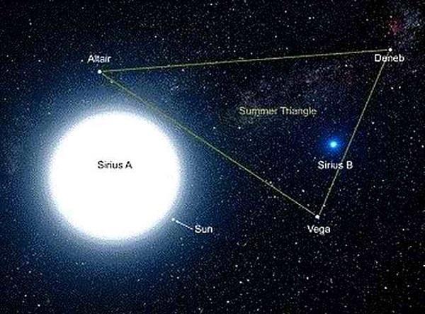 stella sirio