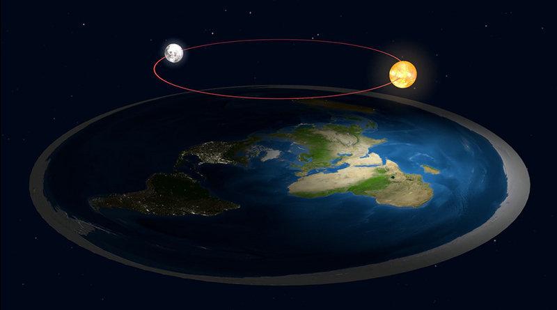 Terra Piatta: gli scienziati spiegano cosa succederebbe se la terra fosse davvero piana