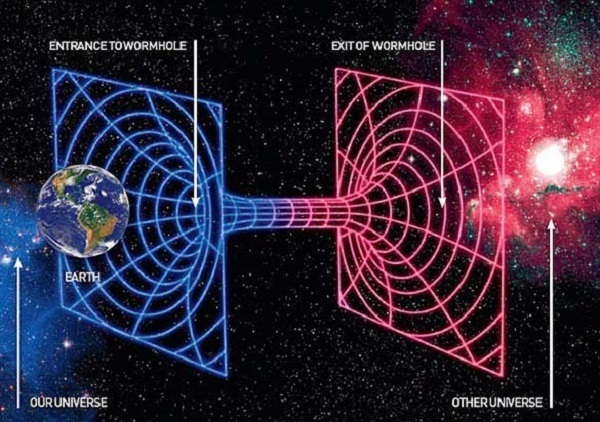 ponti di Einstein-Rosen