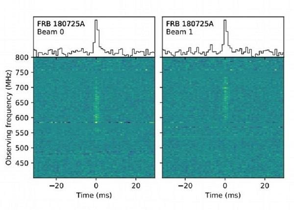 segnale Fast Radio Bursts