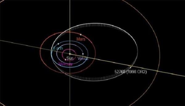 ORBITA asteroide 52768