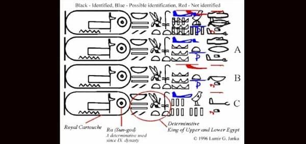 Antico-Egizio geroglifo 3